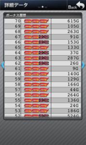 ゴーゴージャグラー 設定1|スランプグラフの特徴や挙動とハマリ、設定判別と設定差のデータ!-チェリー確率, ぶどう確率, 設定差, 設定1, シミュレーション, ゴーゴージャグラー, 差枚数, データ, 挙動, パチスロ, スランプグラフ, ジャグラー-IMG 4454 179x300