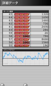 ミラクルジャグラー 設定4|Superミラクルジャグラー 設定4との差、グラフの波と挙動やデータ!-ぶどう確率, 設定差, 設定4, シミュレーション, 差枚数, 挙動, パチスロ, ミラクルジャグラー, スランプグラフ, ジャグラー-IMG 4457 179x300