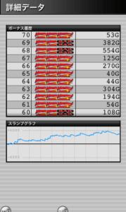 ミラクルジャグラー 設定4|Superミラクルジャグラー 設定4との差、グラフの波と挙動やデータ!-ぶどう確率, 設定差, 設定4, シミュレーション, 差枚数, 挙動, パチスロ, ミラクルジャグラー, スランプグラフ, ジャグラー-IMG 4464 179x300