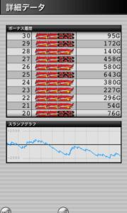ミラクルジャグラー 設定4|Superミラクルジャグラー 設定4との差、グラフの波と挙動やデータ!-ぶどう確率, 設定差, 設定4, シミュレーション, 差枚数, 挙動, パチスロ, ミラクルジャグラー, スランプグラフ, ジャグラー-IMG 4467 179x300