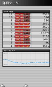 ミラクルジャグラー 設定4|Superミラクルジャグラー 設定4との差、グラフの波と挙動やデータ!-ぶどう確率, 設定差, 設定4, シミュレーション, 差枚数, 挙動, パチスロ, ミラクルジャグラー, スランプグラフ, ジャグラー-IMG 4470 179x300