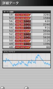 ミラクルジャグラー 設定4|Superミラクルジャグラー 設定4との差、グラフの波と挙動やデータ!-ぶどう確率, 設定差, 設定4, シミュレーション, 差枚数, 挙動, パチスロ, ミラクルジャグラー, スランプグラフ, ジャグラー-IMG 4475 179x300