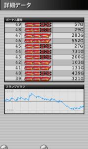ミラクルジャグラー 設定4|Superミラクルジャグラー 設定4との差、グラフの波と挙動やデータ!-ぶどう確率, 設定差, 設定4, シミュレーション, 差枚数, 挙動, パチスロ, ミラクルジャグラー, スランプグラフ, ジャグラー-IMG 4476 179x300
