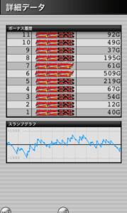 ミラクルジャグラー 設定4|Superミラクルジャグラー 設定4との差、グラフの波と挙動やデータ!-ぶどう確率, 設定差, 設定4, シミュレーション, 差枚数, 挙動, パチスロ, ミラクルジャグラー, スランプグラフ, ジャグラー-IMG 4488 179x300