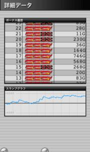 ミラクルジャグラー 設定3|Superミラクルジャグラー 設定3との差、グラフの波と挙動やデータ!-ぶどう確率, 設定差, 設定3, シミュレーション, 差枚数, 挙動, パチスロ, ミラクルジャグラー, スランプグラフ, ジャグラー-IMG 4498 179x300