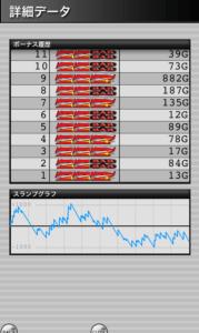 ミラクルジャグラー 設定3|Superミラクルジャグラー 設定3との差、グラフの波と挙動やデータ!-設定差, 設定3, 挙動, 差枚数, ミラクルジャグラー, ぶどう確率, パチスロ, スランプグラフ, ジャグラー, シミュレーション-IMG 4501 179x300