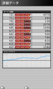 ミラクルジャグラー 設定3|Superミラクルジャグラー 設定3との差、グラフの波と挙動やデータ!-設定差, 設定3, 挙動, 差枚数, ミラクルジャグラー, ぶどう確率, パチスロ, スランプグラフ, ジャグラー, シミュレーション-IMG 4503 179x300