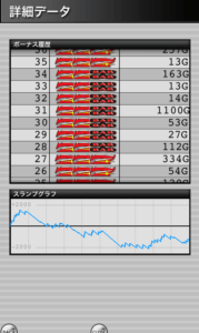ミラクルジャグラー 設定3|Superミラクルジャグラー 設定3との差、グラフの波と挙動やデータ!-設定差, 設定3, 挙動, 差枚数, ミラクルジャグラー, ぶどう確率, パチスロ, スランプグラフ, ジャグラー, シミュレーション-IMG 4506 179x300