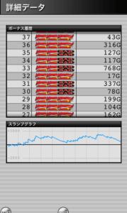ミラクルジャグラー 設定3|Superミラクルジャグラー 設定3との差、グラフの波と挙動やデータ!-設定差, 設定3, 挙動, 差枚数, ミラクルジャグラー, ぶどう確率, パチスロ, スランプグラフ, ジャグラー, シミュレーション-IMG 4509 179x300