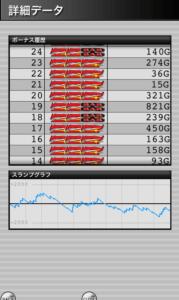 ミラクルジャグラー 設定3|Superミラクルジャグラー 設定3との差、グラフの波と挙動やデータ!-設定差, 設定3, 挙動, 差枚数, ミラクルジャグラー, ぶどう確率, パチスロ, スランプグラフ, ジャグラー, シミュレーション-IMG 4511 179x300