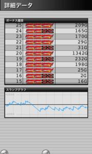 ミラクルジャグラー 設定3|Superミラクルジャグラー 設定3との差、グラフの波と挙動やデータ!-設定差, 設定3, 挙動, 差枚数, ミラクルジャグラー, ぶどう確率, パチスロ, スランプグラフ, ジャグラー, シミュレーション-IMG 4513 179x300