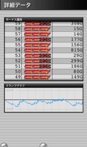 ミラクルジャグラー 設定3|Superミラクルジャグラー 設定3との差、グラフの波と挙動やデータ!-設定差, 設定3, 挙動, 差枚数, ミラクルジャグラー, ぶどう確率, パチスロ, スランプグラフ, ジャグラー, シミュレーション-IMG 4515 179x300