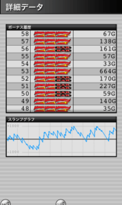 ミラクルジャグラー 設定3|Superミラクルジャグラー 設定3との差、グラフの波と挙動やデータ!-設定差, 設定3, 挙動, 差枚数, ミラクルジャグラー, ぶどう確率, パチスロ, スランプグラフ, ジャグラー, シミュレーション-IMG 4517 179x300