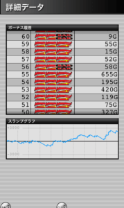 ミラクルジャグラー 設定3|Superミラクルジャグラー 設定3との差、グラフの波と挙動やデータ!-設定差, 設定3, 挙動, 差枚数, ミラクルジャグラー, ぶどう確率, パチスロ, スランプグラフ, ジャグラー, シミュレーション-IMG 4521 179x300