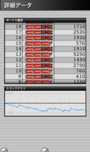 ミラクルジャグラー 設定3|Superミラクルジャグラー 設定3との差、グラフの波と挙動やデータ!-設定差, 設定3, 挙動, 差枚数, ミラクルジャグラー, ぶどう確率, パチスロ, スランプグラフ, ジャグラー, シミュレーション-IMG 4523 179x300