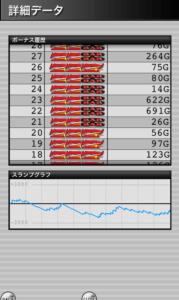 ミラクルジャグラー 設定2|Superミラクルジャグラー 設定2との差、グラフの波と挙動やデータ!-ぶどう確率, 設定差, 設定2, シミュレーション, 差枚数, 挙動, パチスロ, ミラクルジャグラー, スランプグラフ, ジャグラー-IMG 4526 179x300