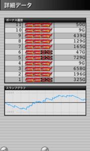 ミラクルジャグラー 設定2|Superミラクルジャグラー 設定2との差、グラフの波と挙動やデータ!-ぶどう確率, 設定差, 設定2, シミュレーション, 差枚数, 挙動, パチスロ, ミラクルジャグラー, スランプグラフ, ジャグラー-IMG 4528 179x300