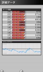 ミラクルジャグラー 設定2|Superミラクルジャグラー 設定2との差、グラフの波と挙動やデータ!-ぶどう確率, 設定差, 設定2, シミュレーション, 差枚数, 挙動, パチスロ, ミラクルジャグラー, スランプグラフ, ジャグラー-IMG 4530 179x300