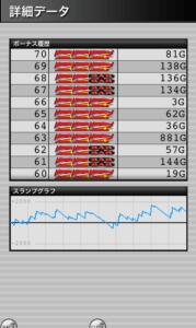 ミラクルジャグラー 設定2|Superミラクルジャグラー 設定2との差、グラフの波と挙動やデータ!-ぶどう確率, 設定差, 設定2, シミュレーション, 差枚数, 挙動, パチスロ, ミラクルジャグラー, スランプグラフ, ジャグラー-IMG 4532 179x300