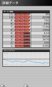 ミラクルジャグラー 設定2|Superミラクルジャグラー 設定2との差、グラフの波と挙動やデータ!-ぶどう確率, 設定差, 設定2, シミュレーション, 差枚数, 挙動, パチスロ, ミラクルジャグラー, スランプグラフ, ジャグラー-IMG 4537 179x300