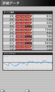 ミラクルジャグラー 設定2|Superミラクルジャグラー 設定2との差、グラフの波と挙動やデータ!-ぶどう確率, 設定差, 設定2, シミュレーション, 差枚数, 挙動, パチスロ, ミラクルジャグラー, スランプグラフ, ジャグラー-IMG 4539 179x300