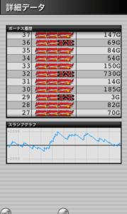 ミラクルジャグラー 設定2|Superミラクルジャグラー 設定2との差、グラフの波と挙動やデータ!-ぶどう確率, 設定差, 設定2, シミュレーション, 差枚数, 挙動, パチスロ, ミラクルジャグラー, スランプグラフ, ジャグラー-IMG 4541 179x300