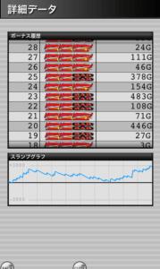 ミラクルジャグラー 設定2|Superミラクルジャグラー 設定2との差、グラフの波と挙動やデータ!-ぶどう確率, 設定差, 設定2, シミュレーション, 差枚数, 挙動, パチスロ, ミラクルジャグラー, スランプグラフ, ジャグラー-IMG 4545 179x300