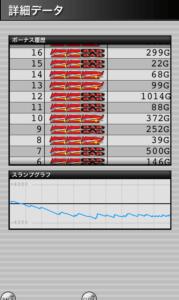 ミラクルジャグラー 設定2|Superミラクルジャグラー 設定2との差、グラフの波と挙動やデータ!-ぶどう確率, 設定差, 設定2, シミュレーション, 差枚数, 挙動, パチスロ, ミラクルジャグラー, スランプグラフ, ジャグラー-IMG 4561 179x300