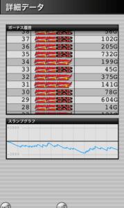 ミラクルジャグラー設定1|Superミラクルジャグラー設定1との差、グラフの波と挙動やデータ!-ぶどう確率 設定差 設定1 シミュレーション 挙動 パチスロ ミラクルジャグラー スランプグラフ ジャグラー-IMG 4565 179x300