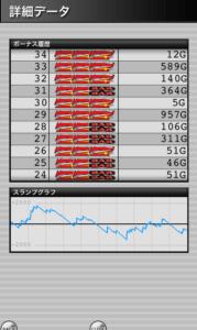 ミラクルジャグラー設定1|Superミラクルジャグラー設定1との差、グラフの波と挙動やデータ!-ぶどう確率 設定差 設定1 シミュレーション 挙動 パチスロ ミラクルジャグラー スランプグラフ ジャグラー-IMG 4567 179x300