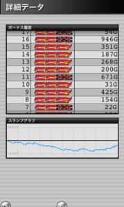 ミラクルジャグラー設定1|Superミラクルジャグラー設定1との差、グラフの波と挙動やデータ!-ぶどう確率 設定差 設定1 シミュレーション 挙動 パチスロ ミラクルジャグラー スランプグラフ ジャグラー-IMG 4571 179x300