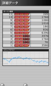 ミラクルジャグラー設定1|Superミラクルジャグラー設定1との差、グラフの波と挙動やデータ!-ぶどう確率 設定差 設定1 シミュレーション 挙動 パチスロ ミラクルジャグラー スランプグラフ ジャグラー-IMG 4575 179x300