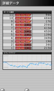 ミラクルジャグラー設定1|Superミラクルジャグラー設定1との差、グラフの波と挙動やデータ!-ぶどう確率 設定差 設定1 シミュレーション 挙動 パチスロ ミラクルジャグラー スランプグラフ ジャグラー-IMG 4586 179x300