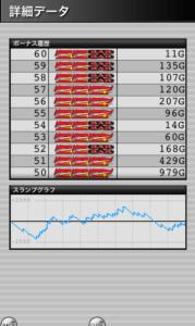 ミラクルジャグラー設定1|Superミラクルジャグラー設定1との差、グラフの波と挙動やデータ!-ぶどう確率 設定差 設定1 シミュレーション 挙動 パチスロ ミラクルジャグラー スランプグラフ ジャグラー-IMG 4596 179x300