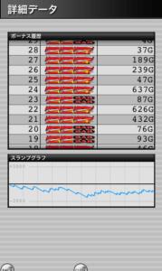 ミラクルジャグラー設定1|Superミラクルジャグラー設定1との差、グラフの波と挙動やデータ!-ぶどう確率 設定差 設定1 シミュレーション 挙動 パチスロ ミラクルジャグラー スランプグラフ ジャグラー-IMG 4598 179x300