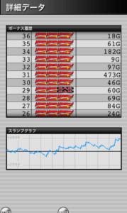 みんなのジャグラー 設定6|スランプグラフの特徴や挙動とハマリ、設定判別と設定差のデータ。最強のジャグラー!-設定差, 設定6, 挙動, 差枚数, みんなのジャグラー, ぶどう確率, パチスロ, データ, チェリー確率, スランプグラフ, ジャグラー, シミュレーション-IMG 4601 179x300
