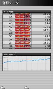 みんなのジャグラー 設定6|スランプグラフの特徴や挙動とハマリ、設定判別と設定差のデータ。最強のジャグラー!-チェリー確率, ぶどう確率, 設定差, シミュレーション, みんなのジャグラー, 差枚数, データ, 挙動, パチスロ, スランプグラフ, 設定6, ジャグラー-IMG 4610 179x300