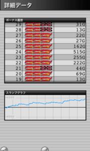 みんなのジャグラー 設定6|スランプグラフの特徴や挙動とハマリ、設定判別と設定差のデータ。最強のジャグラー!-設定差, 設定6, 挙動, 差枚数, みんなのジャグラー, ぶどう確率, パチスロ, データ, チェリー確率, スランプグラフ, ジャグラー, シミュレーション-IMG 4617 179x300