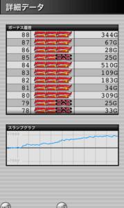 みんなのジャグラー 設定6|スランプグラフの特徴や挙動とハマリ、設定判別と設定差のデータ。最強のジャグラー!-チェリー確率, ぶどう確率, 設定差, シミュレーション, みんなのジャグラー, 差枚数, データ, 挙動, パチスロ, スランプグラフ, 設定6, ジャグラー-IMG 4629 179x300