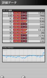 みんなのジャグラー 設定6|スランプグラフの特徴や挙動とハマリ、設定判別と設定差のデータ。最強のジャグラー!-チェリー確率, ぶどう確率, 設定差, シミュレーション, みんなのジャグラー, 差枚数, データ, 挙動, パチスロ, スランプグラフ, 設定6, ジャグラー-IMG 4632 179x300