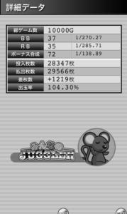 みんなのジャグラー 設定6|スランプグラフの特徴や挙動とハマリ、設定判別と設定差のデータ。最強のジャグラー!-チェリー確率, ぶどう確率, 設定差, シミュレーション, みんなのジャグラー, 差枚数, データ, 挙動, パチスロ, スランプグラフ, 設定6, ジャグラー-IMG 4648 179x300