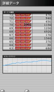 みんなのジャグラー 設定6|スランプグラフの特徴や挙動とハマリ、設定判別と設定差のデータ。最強のジャグラー!-チェリー確率, ぶどう確率, 設定差, シミュレーション, みんなのジャグラー, 差枚数, データ, 挙動, パチスロ, スランプグラフ, 設定6, ジャグラー-IMG 4651 179x300