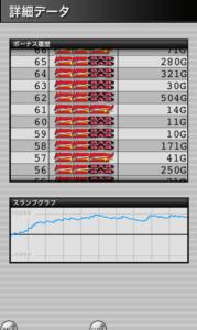 みんなのジャグラー 設定6|スランプグラフの特徴や挙動とハマリ、設定判別と設定差のデータ。最強のジャグラー!-チェリー確率, ぶどう確率, 設定差, シミュレーション, みんなのジャグラー, 差枚数, データ, 挙動, パチスロ, スランプグラフ, 設定6, ジャグラー-IMG 4658 179x300