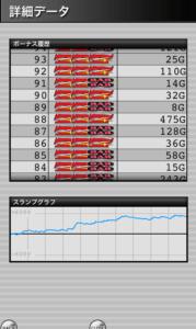 みんなのジャグラー 設定6|スランプグラフの特徴や挙動とハマリ、設定判別と設定差のデータ。最強のジャグラー!-チェリー確率, ぶどう確率, 設定差, シミュレーション, みんなのジャグラー, 差枚数, データ, 挙動, パチスロ, スランプグラフ, 設定6, ジャグラー-IMG 4661 179x300
