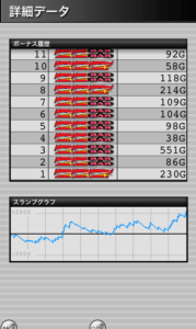 みんなのジャグラー 設定5|スランプグラフの特徴や挙動とハマリ、設定判別と設定差のデータ!-チェリー確率, ぶどう確率, 設定差, 設定5, シミュレーション, みんなのジャグラー, 差枚数, データ, 挙動, パチスロ, スランプグラフ, ジャグラー-IMG 4675 179x300