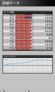 みんなのジャグラー 設定5|スランプグラフの特徴や挙動とハマリ、設定判別と設定差のデータ!-チェリー確率, ぶどう確率, 設定差, 設定5, シミュレーション, みんなのジャグラー, 差枚数, データ, 挙動, パチスロ, スランプグラフ, ジャグラー-IMG 4681 179x300