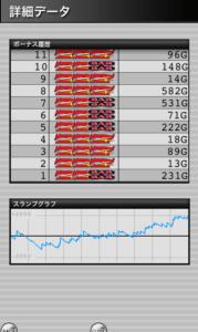 みんなのジャグラー 設定5|スランプグラフの特徴や挙動とハマリ、設定判別と設定差のデータ!-チェリー確率, ぶどう確率, 設定差, 設定5, シミュレーション, みんなのジャグラー, 差枚数, データ, 挙動, パチスロ, スランプグラフ, ジャグラー-IMG 4685 179x300