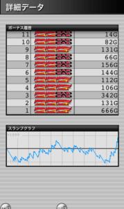 みんなのジャグラー 設定5|スランプグラフの特徴や挙動とハマリ、設定判別と設定差のデータ!-チェリー確率, ぶどう確率, 設定差, 設定5, シミュレーション, みんなのジャグラー, 差枚数, データ, 挙動, パチスロ, スランプグラフ, ジャグラー-IMG 4688 179x300