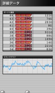 みんなのジャグラー 設定5|スランプグラフの特徴や挙動とハマリ、設定判別と設定差のデータ!-チェリー確率, ぶどう確率, 設定差, 設定5, シミュレーション, みんなのジャグラー, 差枚数, データ, 挙動, パチスロ, スランプグラフ, ジャグラー-IMG 4694 179x300