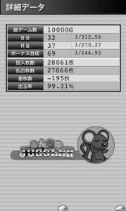 みんなのジャグラー 設定5|スランプグラフの特徴や挙動とハマリ、設定判別と設定差のデータ!-チェリー確率, ぶどう確率, 設定差, 設定5, シミュレーション, みんなのジャグラー, 差枚数, データ, 挙動, パチスロ, スランプグラフ, ジャグラー-IMG 4698 179x300